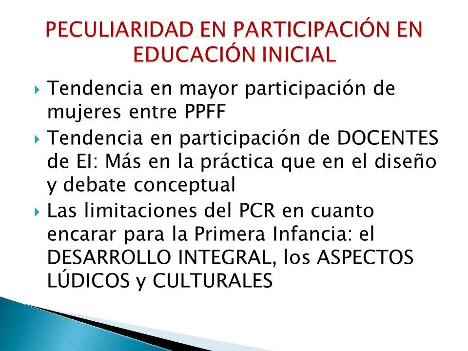 Tendencia en mayor participación de mujeres entre PPFF Tendencia en participación de DOCENTES de EI: Más en la práctica que en el diseño y debate conc