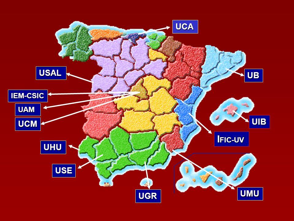 NUCLEAR STRUCTURE Universidad Autónoma de Madrid Universidad Complutense.
