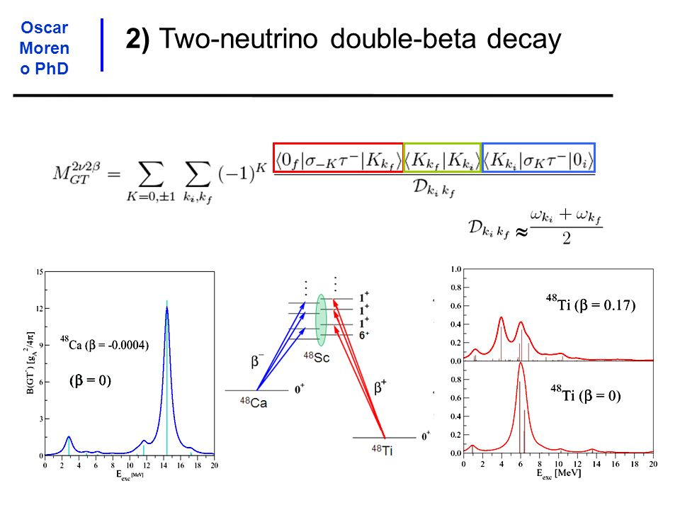 2) Two-neutrino double-beta decay Oscar Moren o PhD