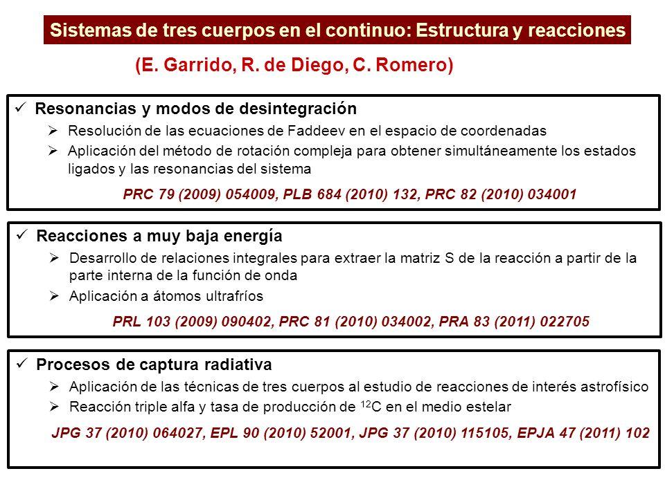 Sistemas de tres cuerpos en el continuo: Estructura y reacciones (E. Garrido, R. de Diego, C. Romero) Resonancias y modos de desintegración Resolución