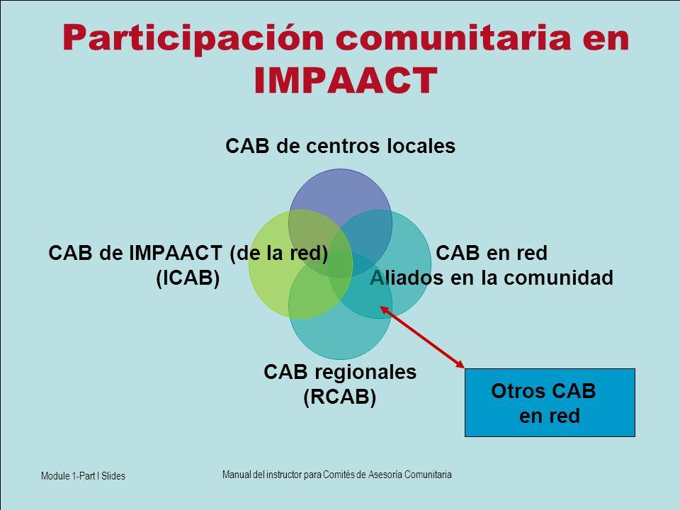 Module 1-Part I Slides Manual del instructor para Comités de Asesoría Comunitaria Participación comunitaria en IMPAACT CAB de centros locales CAB en r