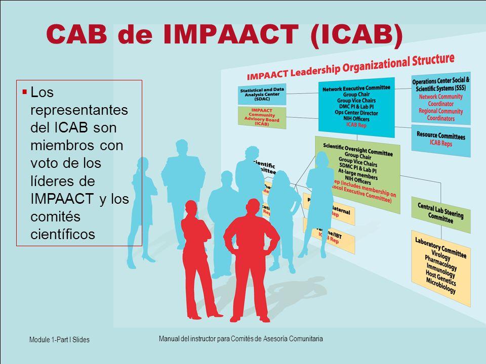 Module 1-Part I Slides Manual del instructor para Comités de Asesoría Comunitaria CAB de IMPAACT (ICAB) Los representantes del ICAB son miembros con v