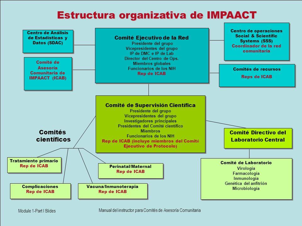 Module 1-Part I Slides Manual del instructor para Comités de Asesoría Comunitaria Estructura organizativa de IMPAACT Comités científicos Tratamiento p