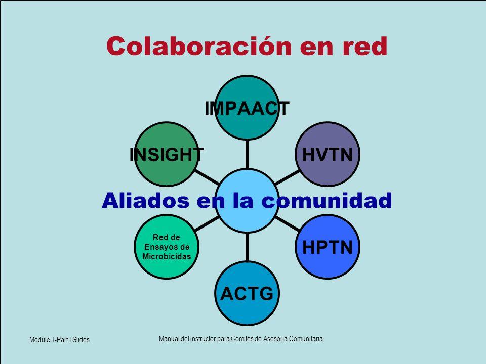 Module 1-Part I Slides Manual del instructor para Comités de Asesoría Comunitaria Colaboración en red Aliados en la comunidad IMPAACTHVTNHPTNACTG Red