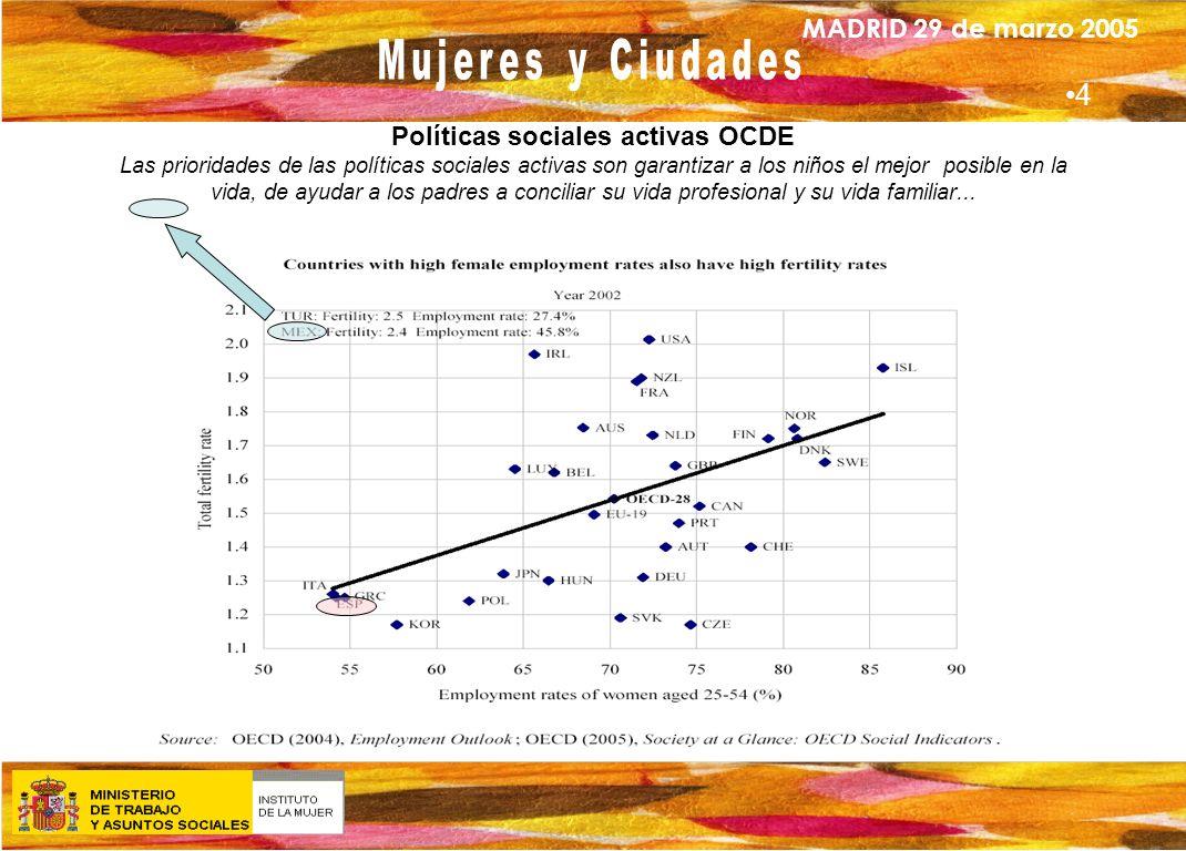 MADRID 29 de marzo 2005 Políticas sociales activas OCDE Las prioridades de las políticas sociales activas son garantizar a los niños el mejor posible