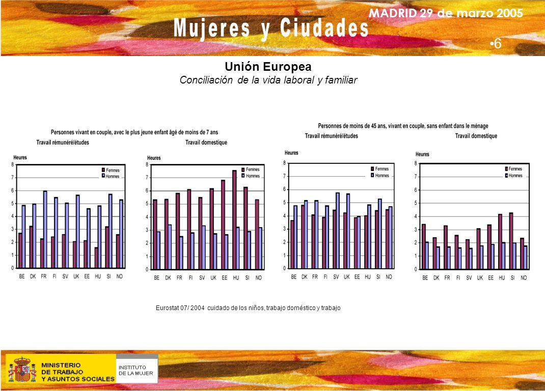 MADRID 29 de marzo 2005 Eurostat 07/ 2004 cuidado de los niños, trabajo doméstico y trabajo Unión Europea Conciliación de la vida laboral y familiar 6