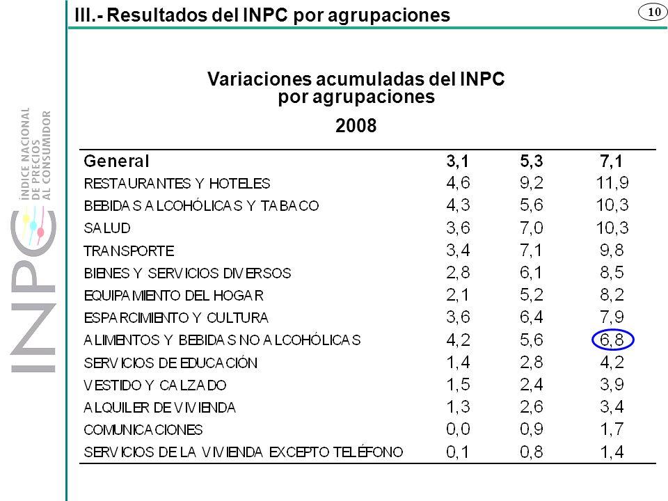 10 III.- Resultados del INPC por agrupaciones Variaciones acumuladas del INPC por agrupaciones 2008