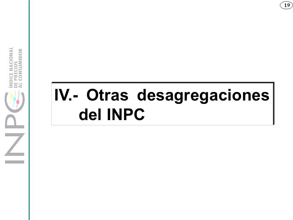 19 IV.- Otras desagregaciones del INPC