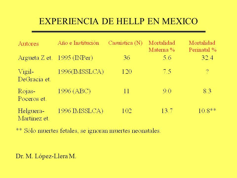 EXPERIENCIA DE HELLP EN MEXICO Dr. M. López-Llera M.