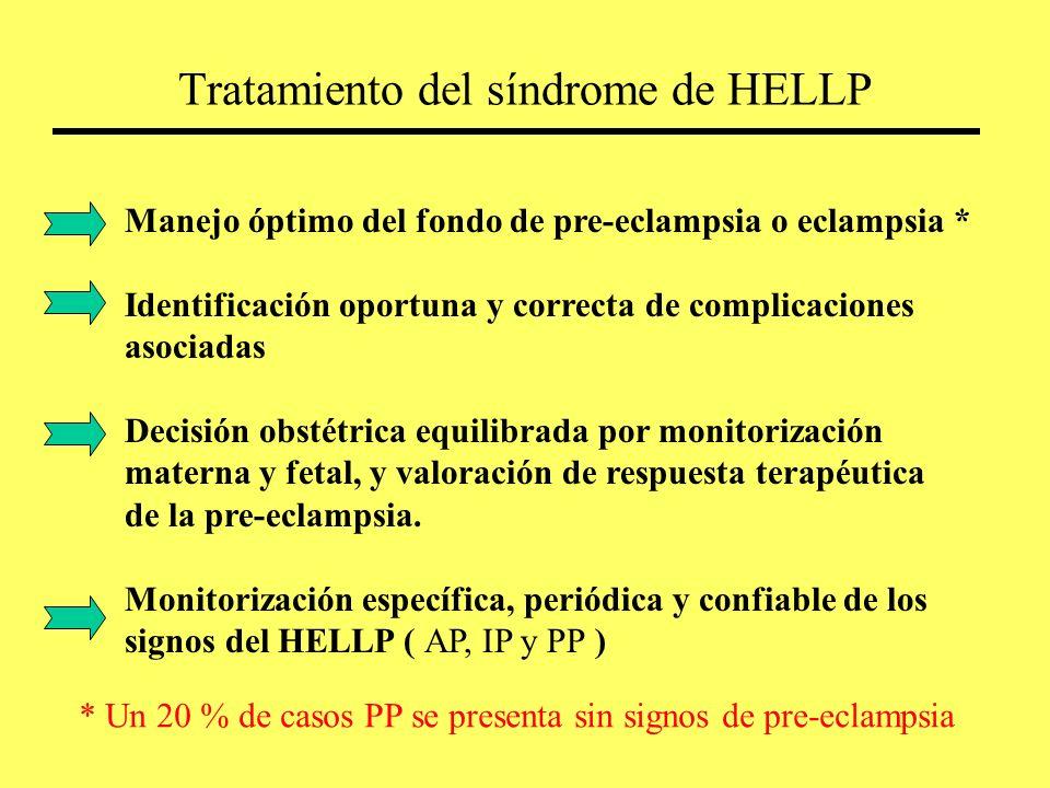 Tratamiento del síndrome de HELLP Manejo óptimo del fondo de pre-eclampsia o eclampsia * Identificación oportuna y correcta de complicaciones asociada
