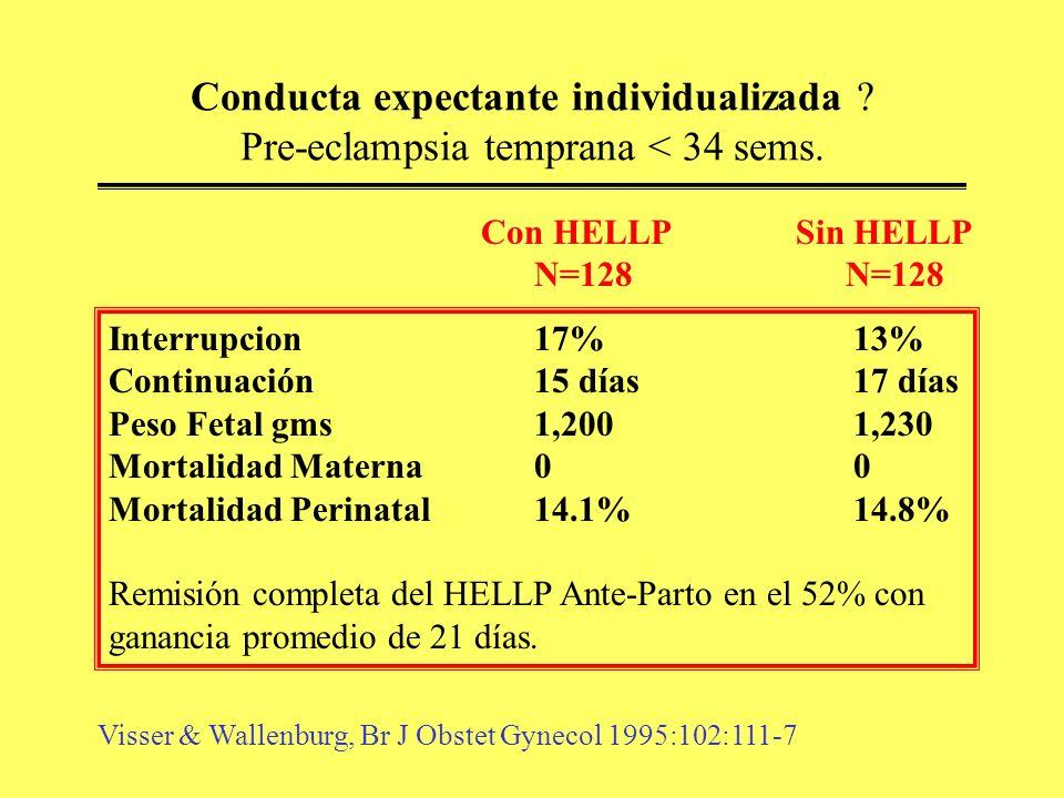 Conducta expectante individualizada ? Pre-eclampsia temprana < 34 sems. Interrupcion17%13% Continuación15 días17 días Peso Fetal gms1,2001,230 Mortali