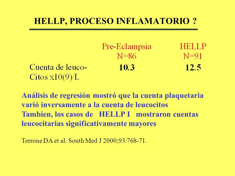 HELLP, PROCESO INFLAMATORIO ? Análisis de regresión mostró que la cuenta plaquetaria varió inversamente a la cuenta de leucocitos Tambien, los casos d
