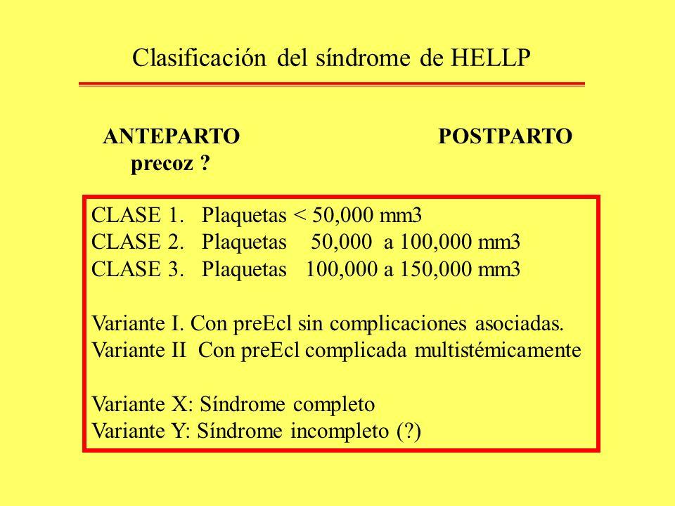 Clasificación del síndrome de HELLP ANTEPARTO POSTPARTO precoz ? CLASE 1. Plaquetas < 50,000 mm3 CLASE 2. Plaquetas 50,000 a 100,000 mm3 CLASE 3. Plaq