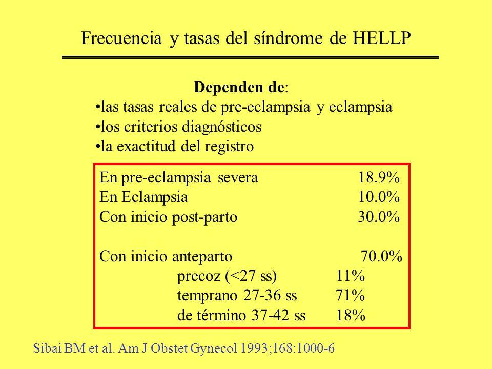 Frecuencia y tasas del síndrome de HELLP Dependen de: las tasas reales de pre-eclampsia y eclampsia los criterios diagnósticos la exactitud del regist