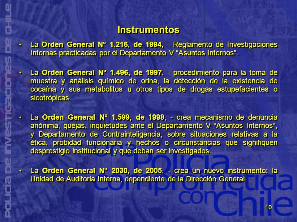 10 Instrumentos La Orden General N° 1.216, de 1994, - Reglamento de Investigaciones Internas practicadas por el Departamento V Asuntos Internos. La Or