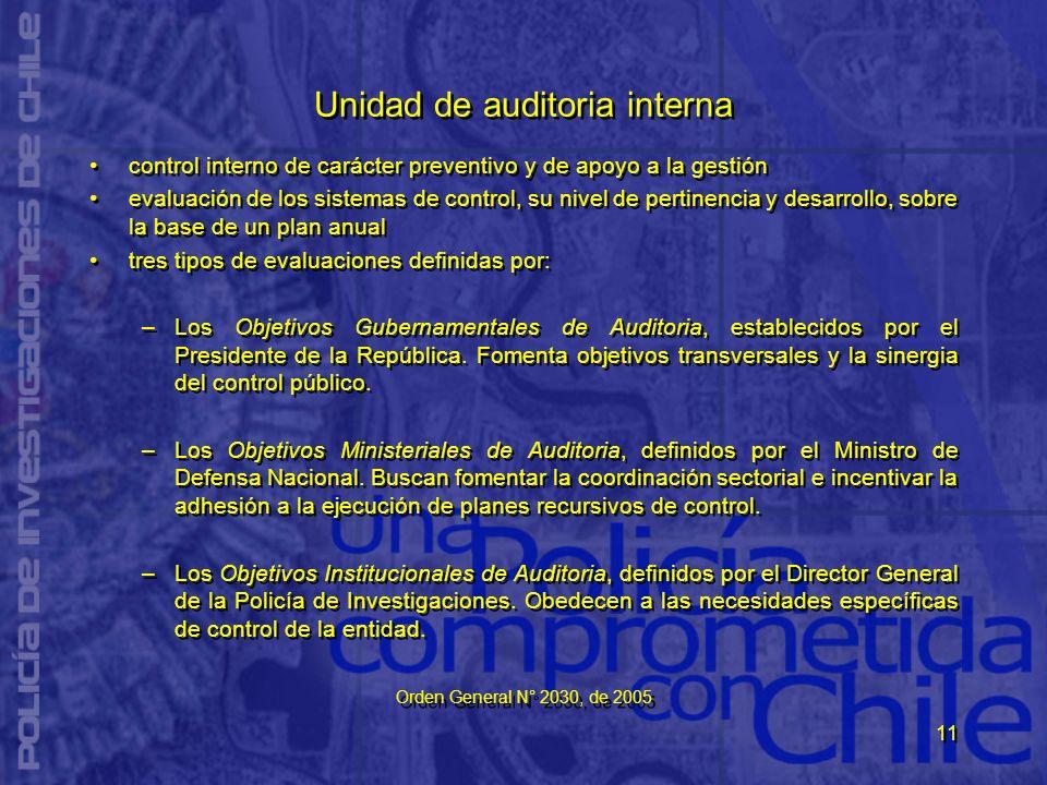 11 Unidad de auditoria interna control interno de carácter preventivo y de apoyo a la gestión evaluación de los sistemas de control, su nivel de perti