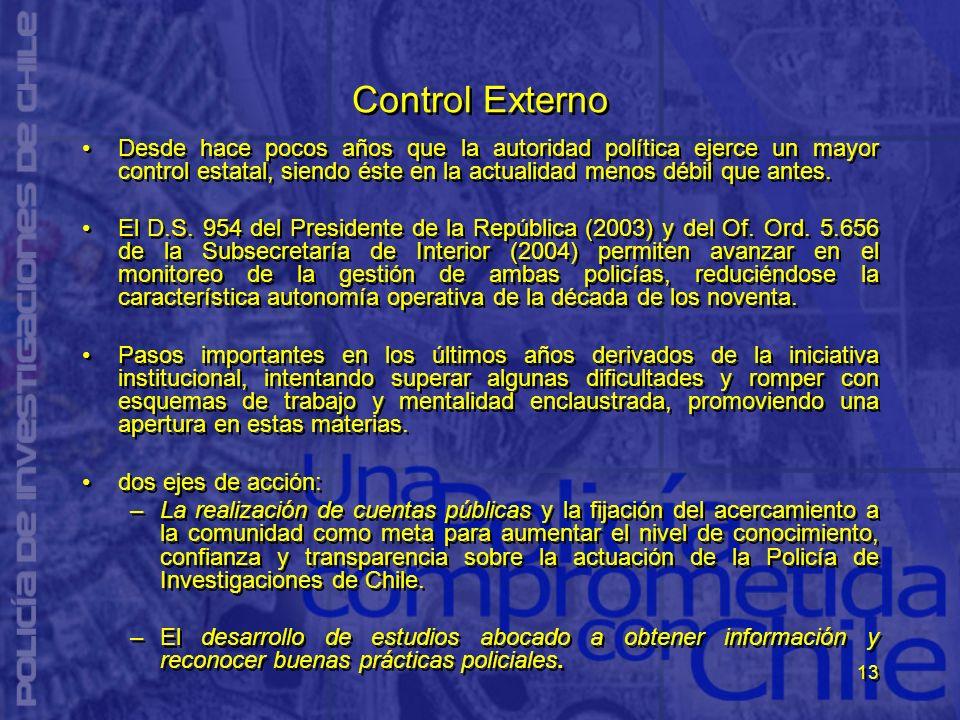 13 Control Externo Desde hace pocos años que la autoridad política ejerce un mayor control estatal, siendo éste en la actualidad menos débil que antes