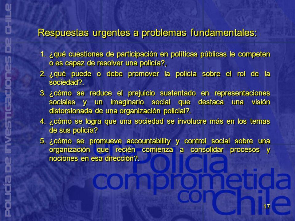 17 Respuestas urgentes a problemas fundamentales: 1.¿qué cuestiones de participación en políticas públicas le competen o es capaz de resolver una poli