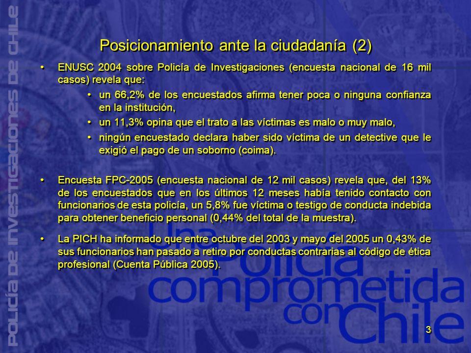 3 Posicionamiento ante la ciudadanía (2) ENUSC 2004 sobre Policía de Investigaciones (encuesta nacional de 16 mil casos) revela que: un 66,2% de los e