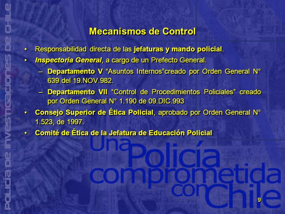 9 Mecanismos de Control Responsabilidad directa de las jefaturas y mando policial. Inspectoría General, a cargo de un Prefecto General. –Departamento