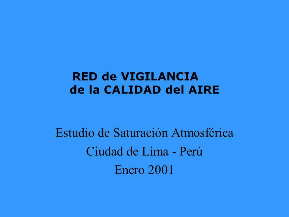 RED de VIGILANCIA de la CALIDAD del AIRE Estudio de Saturación Atmosférica Ciudad de Lima - Perú Enero 2001