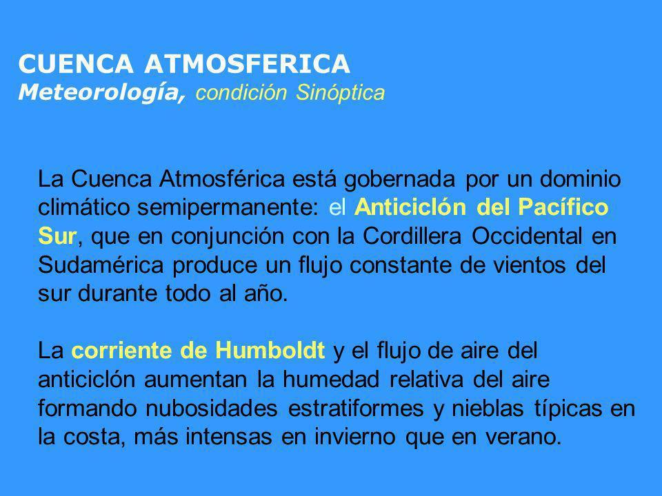 CUENCA ATMOSFERICA Meteorología, condición Sinóptica La Cuenca Atmosférica está gobernada por un dominio climático semipermanente: el Anticiclón del P
