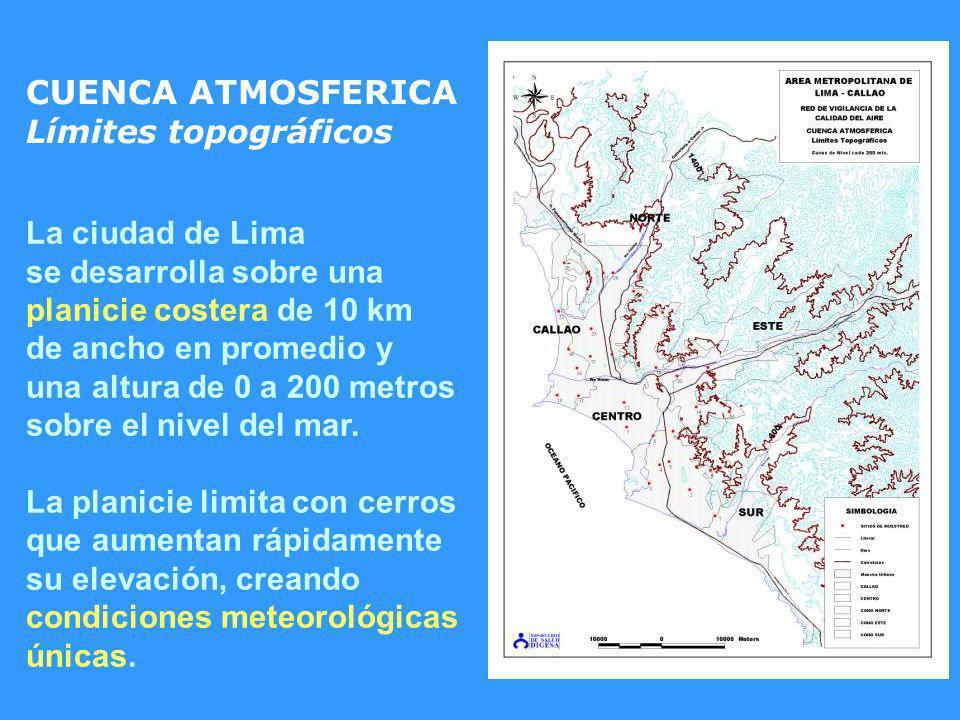 CUENCA ATMOSFERICA Límites topográficos La ciudad de Lima se desarrolla sobre una planicie costera de 10 km de ancho en promedio y una altura de 0 a 2