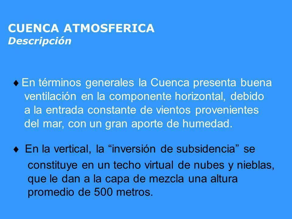 En términos generales la Cuenca presenta buena ventilación en la componente horizontal, debido a la entrada constante de vientos provenientes del mar,