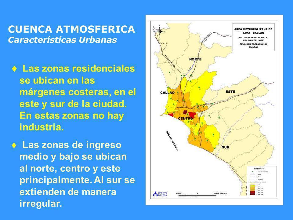 CUENCA ATMOSFERICA Características Urbanas Las zonas residenciales se ubican en las márgenes costeras, en el este y sur de la ciudad. En estas zonas n