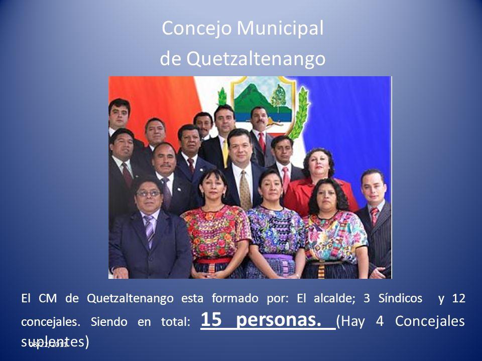 Concejo Municipal de Quetzaltenango El CM de Quetzaltenango esta formado por: El alcalde; 3 Síndicos y 12 concejales. Siendo en total: 15 personas. (H