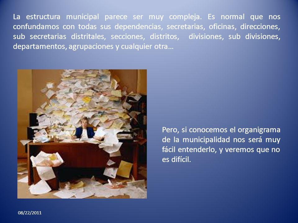 La estructura municipal parece ser muy compleja. Es normal que nos confundamos con todas sus dependencias, secretarias, oficinas, direcciones, sub sec