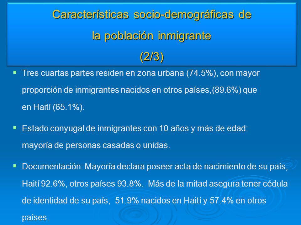Tres cuartas partes residen en zona urbana (74.5%), con mayor proporción de inmigrantes nacidos en otros países,(89.6%) que en Haití (65.1%). Estado c