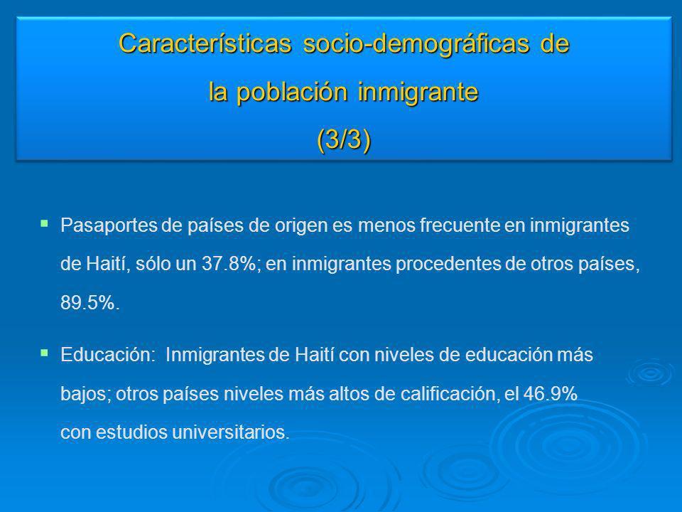 Pasaportes de países de origen es menos frecuente en inmigrantes de Haití, sólo un 37.8%; en inmigrantes procedentes de otros países, 89.5%. Educación