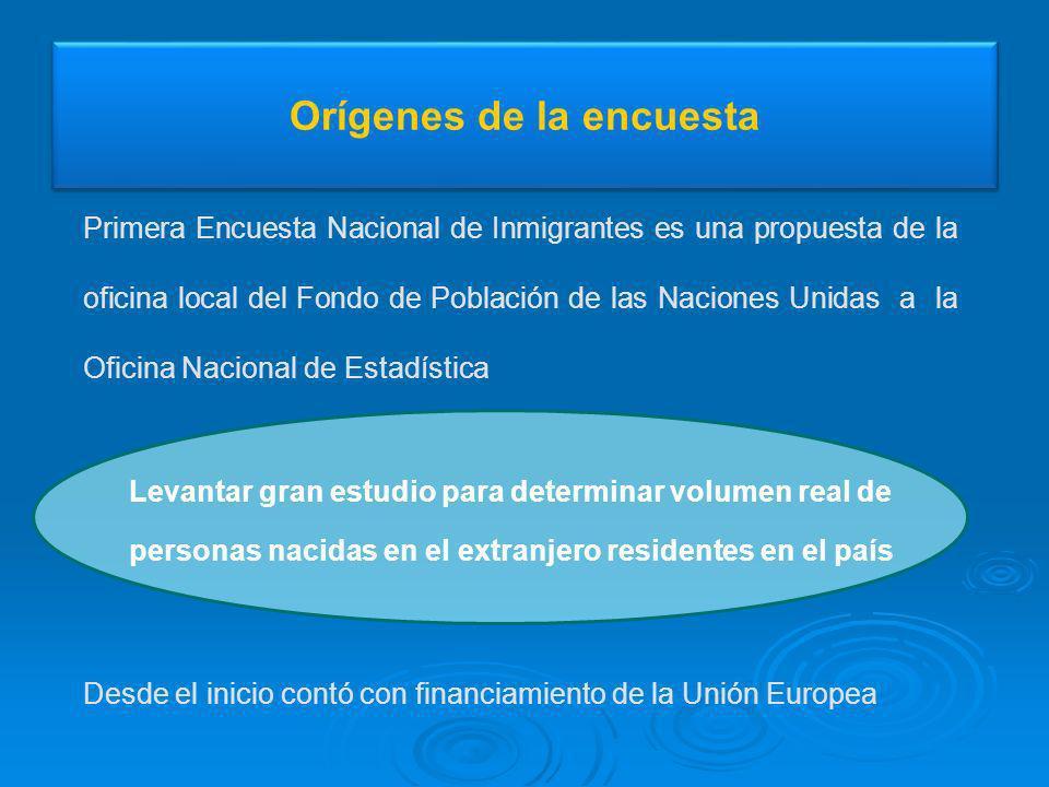 Orígenes de la encuesta Primera Encuesta Nacional de Inmigrantes es una propuesta de la oficina local del Fondo de Población de las Naciones Unidas a