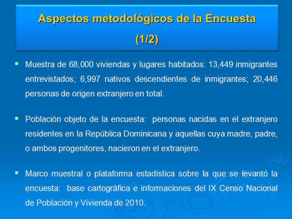 Aspectos metodológicos de la Encuesta (1/2) Muestra de 68,000 viviendas y lugares habitados: 13,449 inmigrantes entrevistados; 6,997 nativos descendie