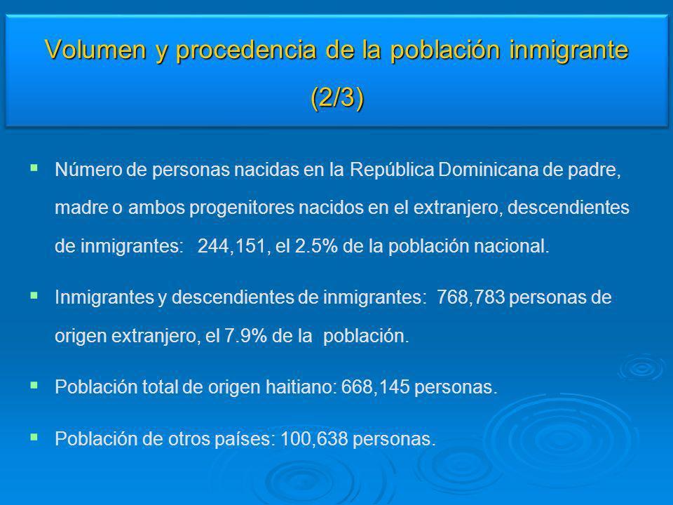 Número de personas nacidas en la República Dominicana de padre, madre o ambos progenitores nacidos en el extranjero, descendientes de inmigrantes: 244
