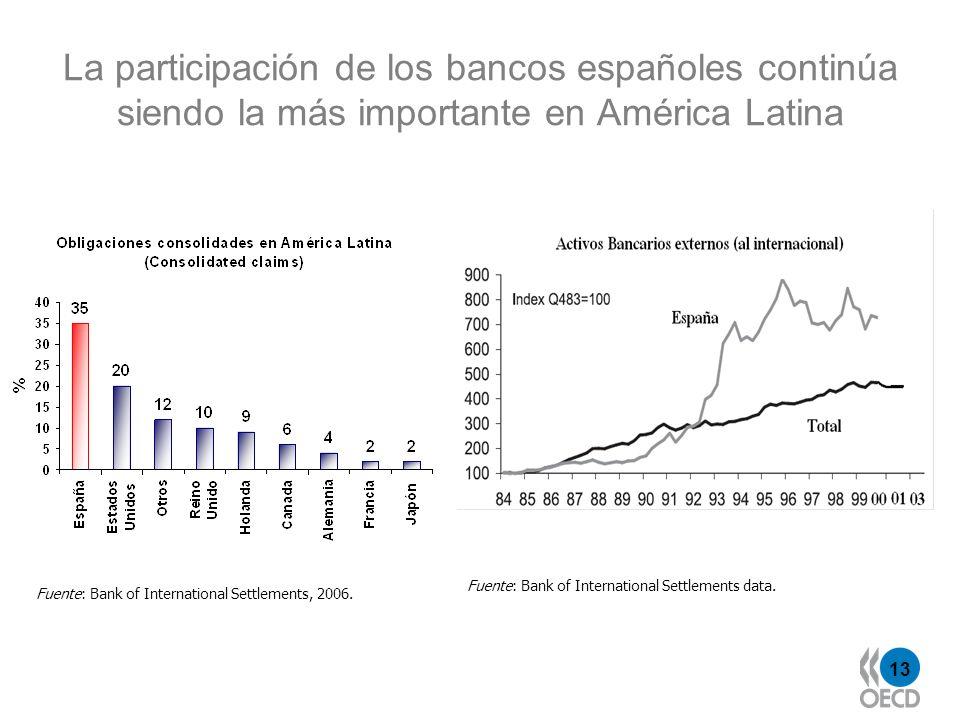 13 La participación de los bancos españoles continúa siendo la más importante en América Latina Fuente: Bank of International Settlements, 2006. Fuent