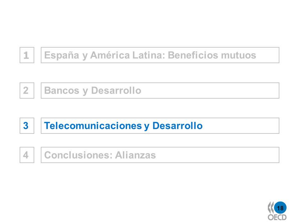 18 España y América Latina: Beneficios mutuos 1 Bancos y Desarrollo2Telecomunicaciones y Desarrollo3Conclusiones: Alianzas4