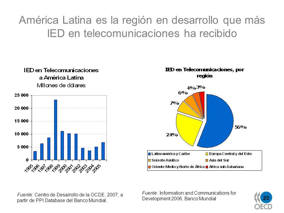 20 América Latina es la región en desarrollo que más IED en telecomunicaciones ha recibido Fuente: Centro de Desarrollo de la OCDE, 2007; a partir de