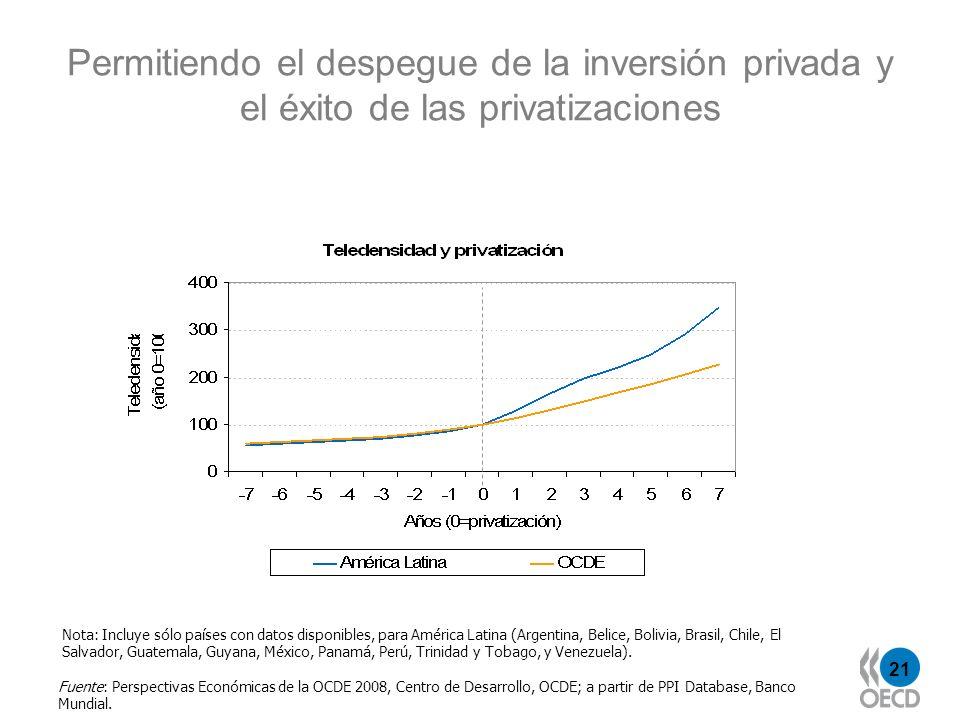 21 Permitiendo el despegue de la inversión privada y el éxito de las privatizaciones Fuente: Perspectivas Económicas de la OCDE 2008, Centro de Desarr