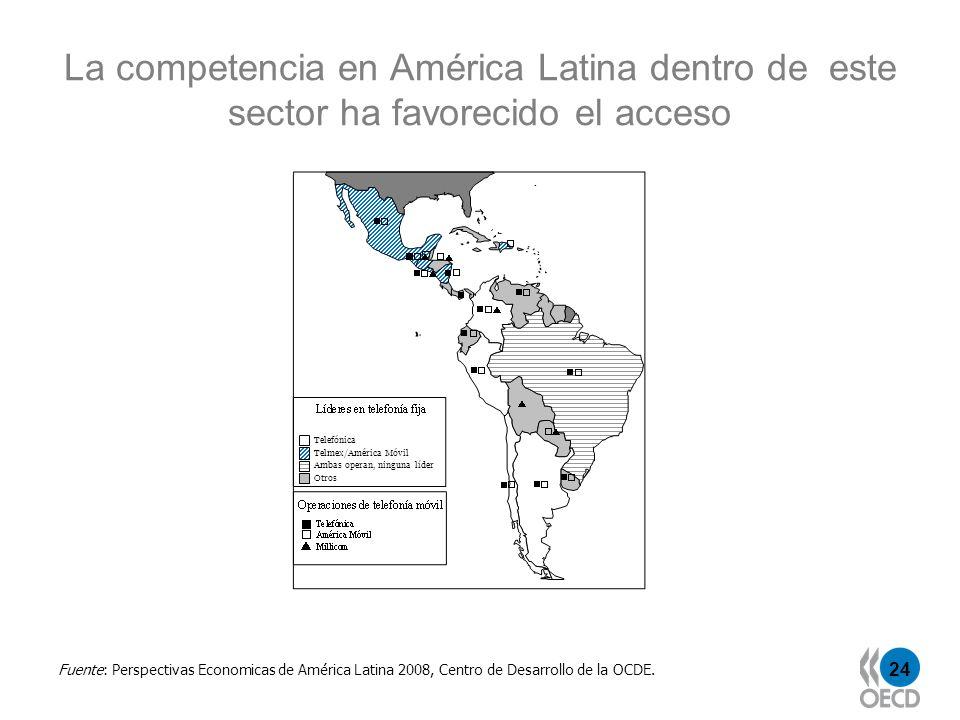 24 La competencia en América Latina dentro de este sector ha favorecido el acceso Telefónica Ambas operan, ninguna líder Telmex/América Móvil Otros Fu
