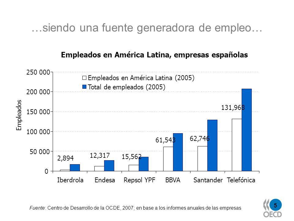 5 …siendo una fuente generadora de empleo… Fuente: Centro de Desarrollo de la OCDE, 2007; en base a los informes anuales de las empresas Empleados en
