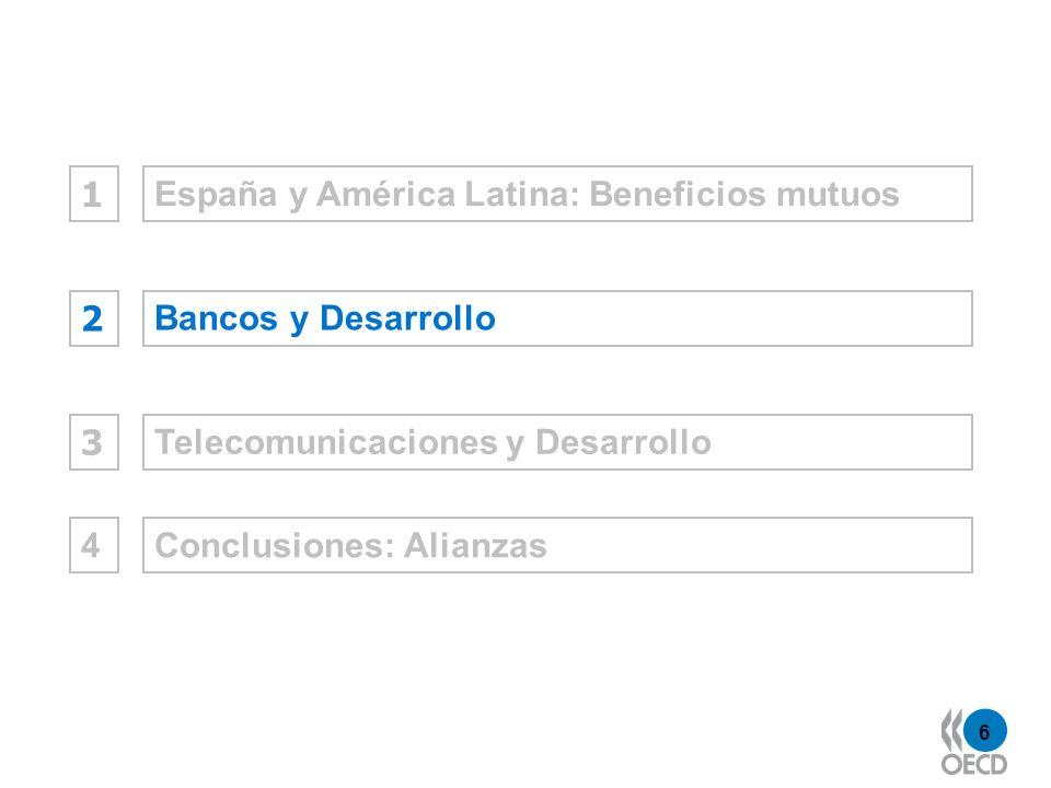 27 España y América Latina: Beneficios mutuos 1 Bancos y Desarrollo2Telecomunicaciones y Desarrollo3Conclusiones: Alianzas4