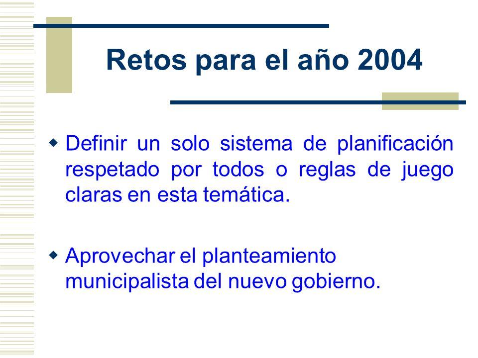 Retos para el año 2004 Definir un solo sistema de planificación respetado por todos o reglas de juego claras en esta temática. Aprovechar el planteami