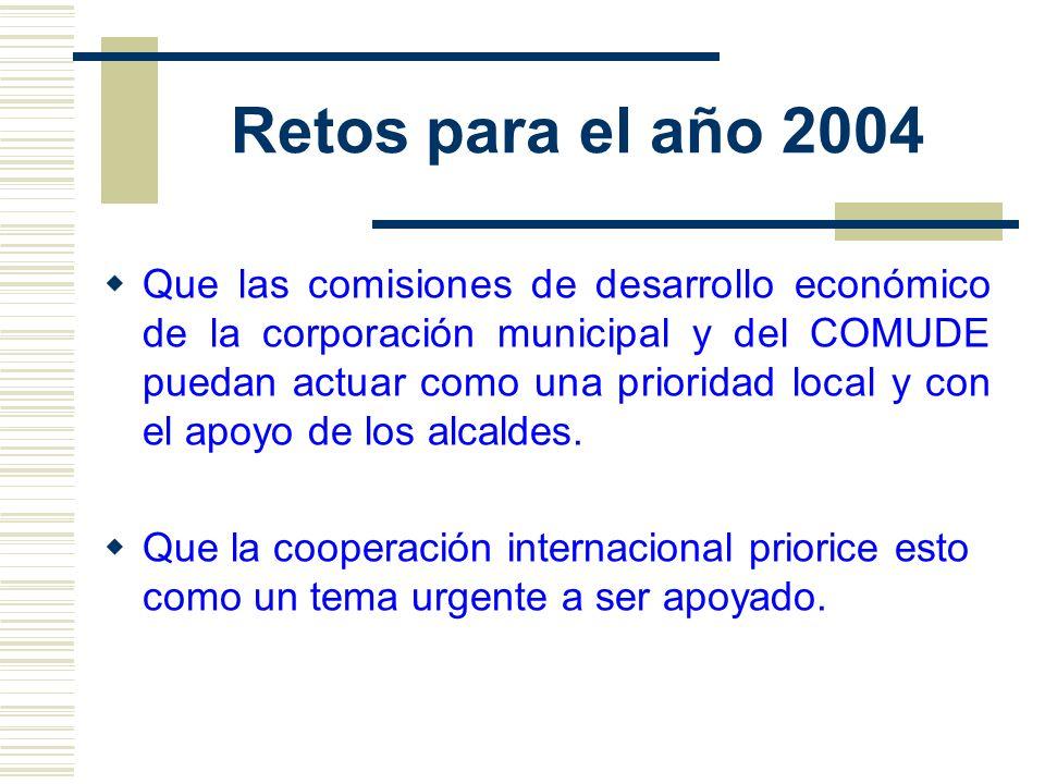 Retos para el año 2004 Que las comisiones de desarrollo económico de la corporación municipal y del COMUDE puedan actuar como una prioridad local y co