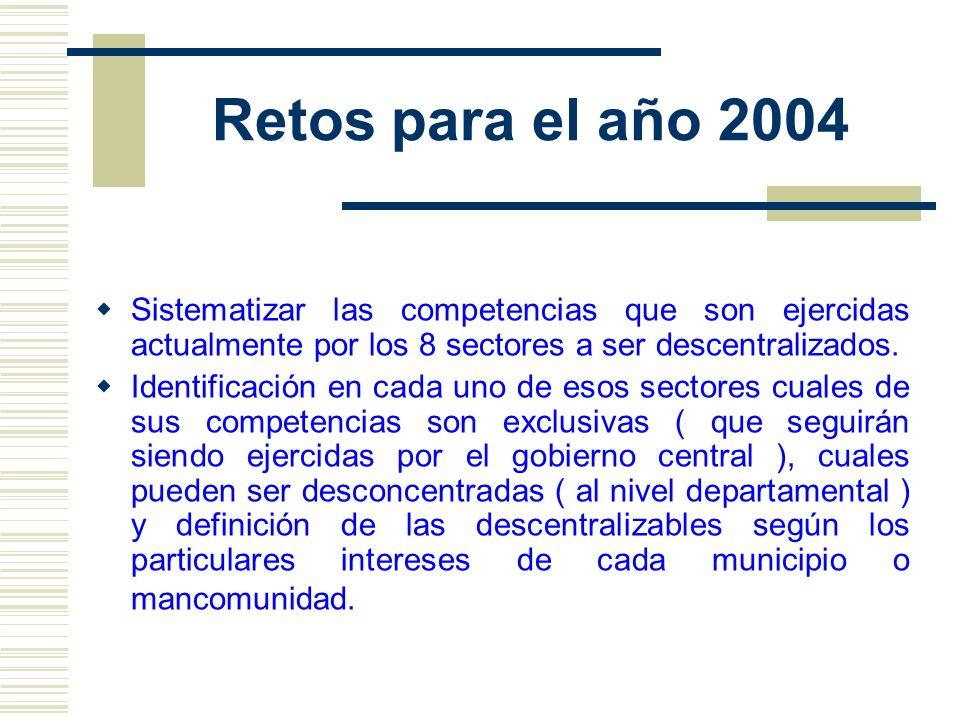 Retos para el año 2004 Sistematizar las competencias que son ejercidas actualmente por los 8 sectores a ser descentralizados. Identificación en cada u