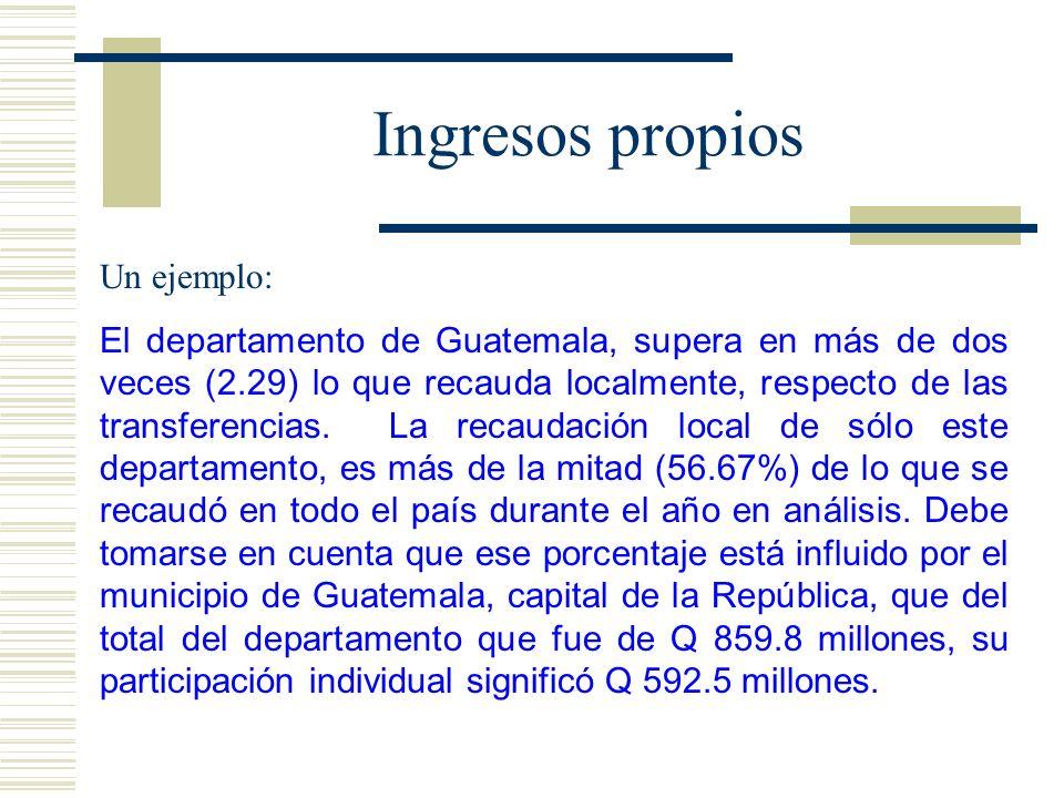 Ingresos propios Un ejemplo: El departamento de Guatemala, supera en más de dos veces (2.29) lo que recauda localmente, respecto de las transferencias