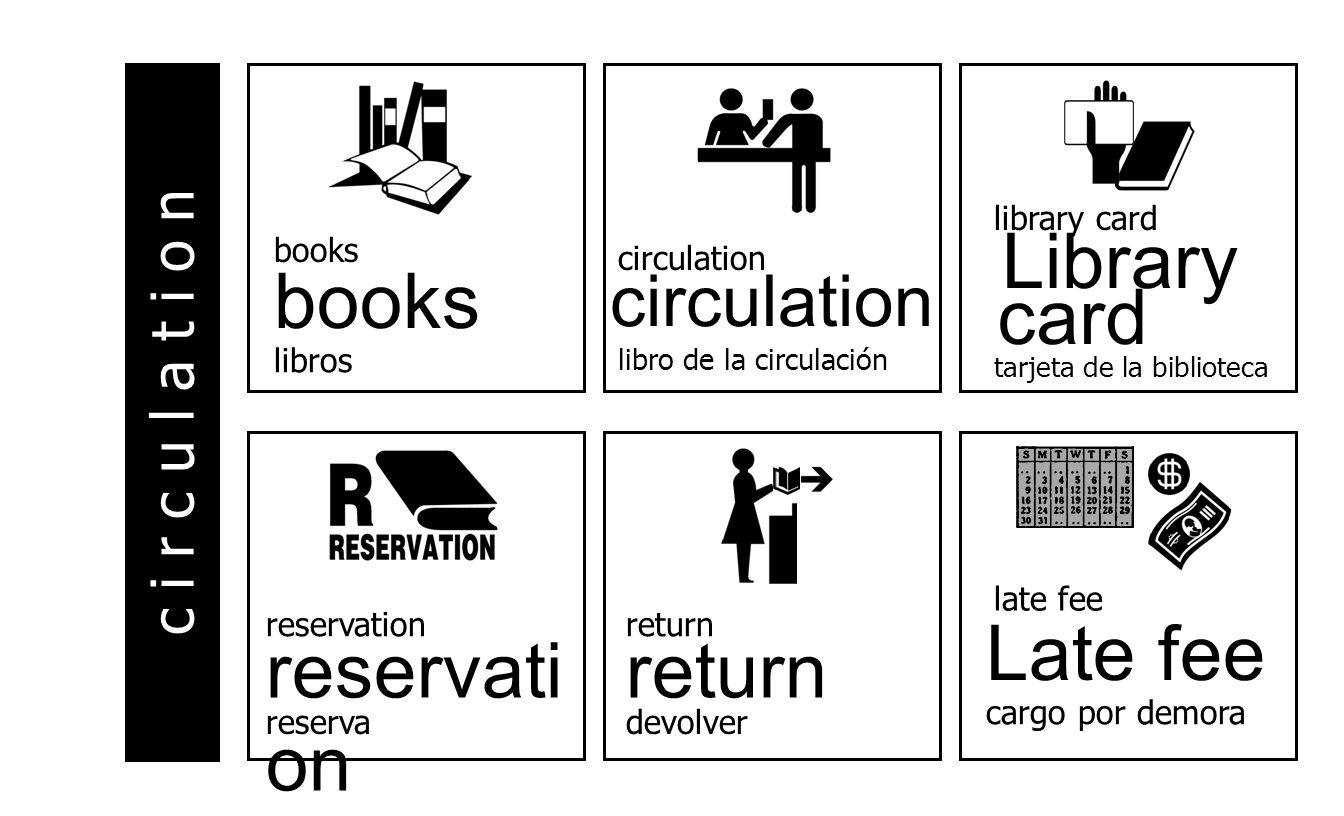 c i r c u l a t i o n library card tarjeta de la biblioteca Library card late fee cargo por demora Late fee reserva reservati on libro de la circulación circulation libros books devolver return