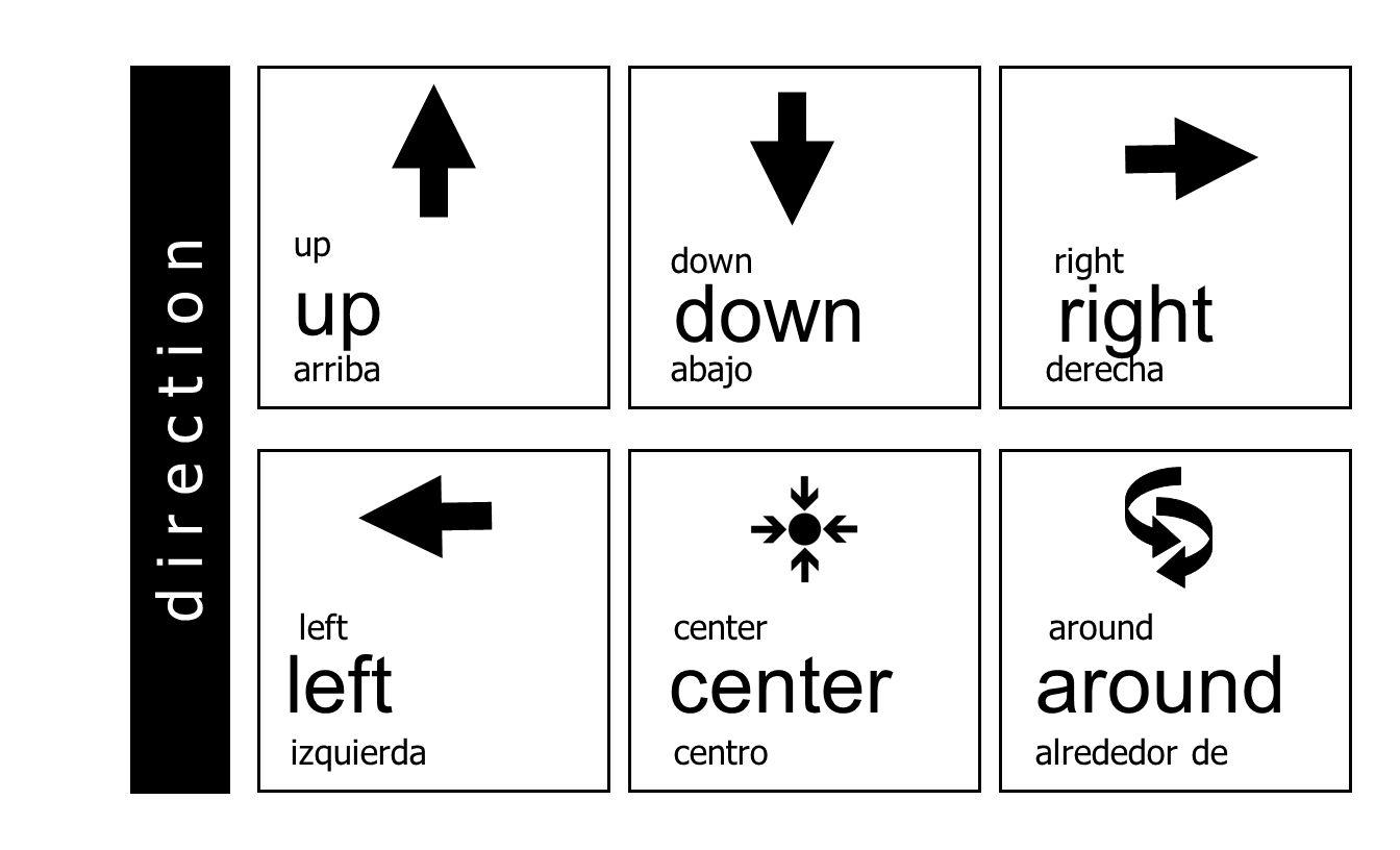 d i r e c t i o n inside in dentro out fuera on en under abajo enter entrar exit salida exitenter