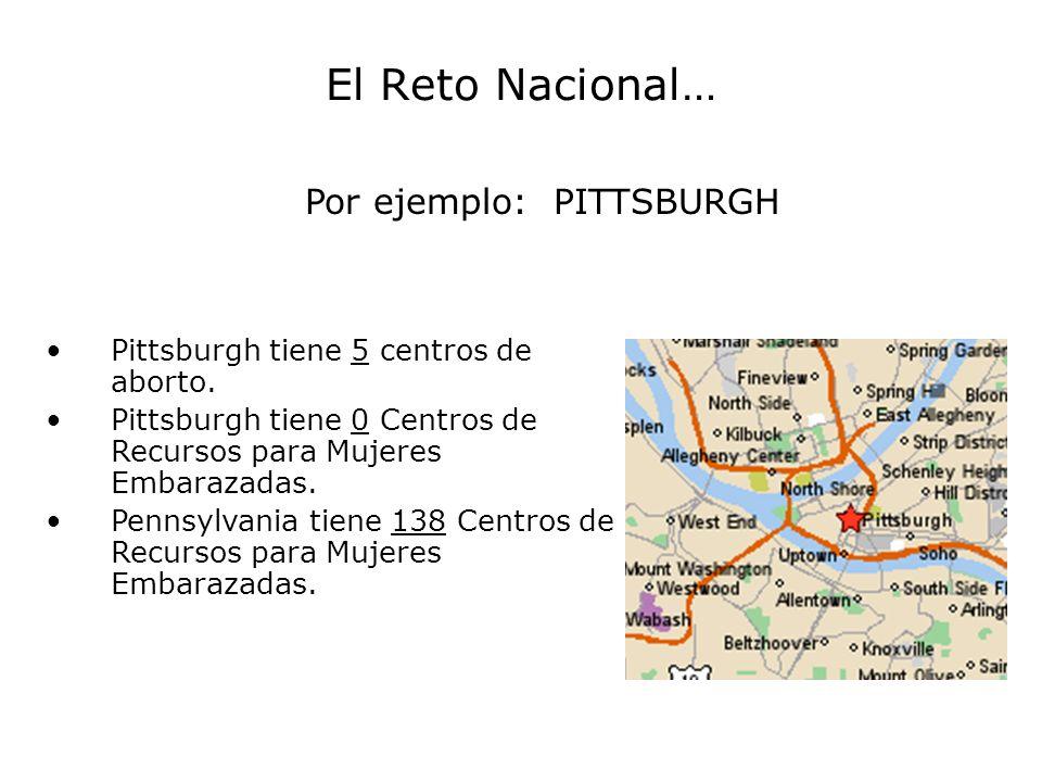 El Reto Nacional… Por ejemplo: PITTSBURGH Pittsburgh tiene 5 centros de aborto. Pittsburgh tiene 0 Centros de Recursos para Mujeres Embarazadas. Penns